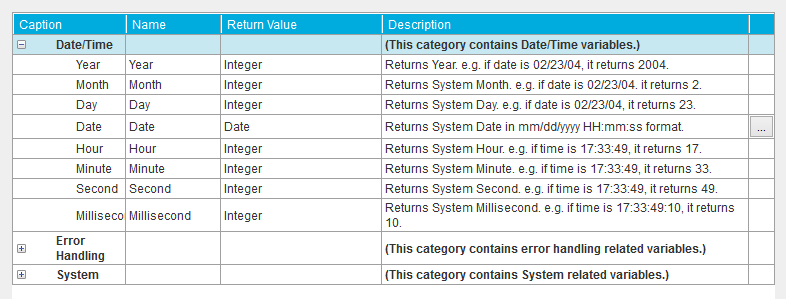 This figure displays the date and time system variables