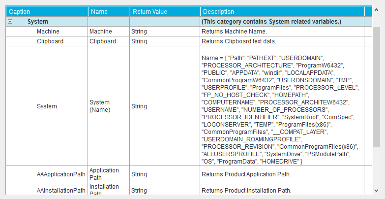 This figure displays the type and description of system related variables