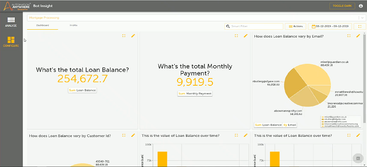 This image shows the different dashboard widgets